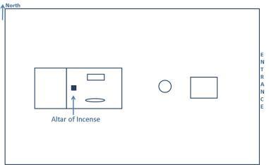 Incense altar diagram