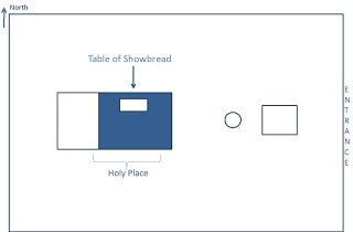 Table of Showbread map